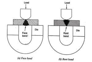 Bend Test